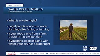 Impacts of water rights ahead of WAKC Water Summit