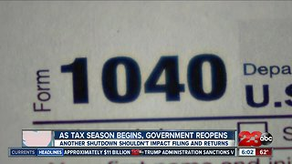 A look at the potential impact of shutdown on filing taxes