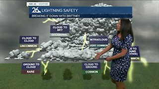 Breaking it Down with Brittney - Lightning Safety