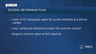 Gov. DeSantis announces plan to reopen public schools