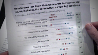 NEW STUDY SHOWS DEMOCRATS ARE COMPLETELY CONTROLLED BY THEIR TELEVISION