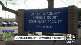 Juvenile Court: How does it work