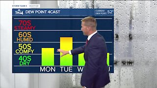 Southeast Wisconsin weather: Mostly sunny and beautiful Labor Day