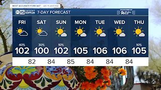 Storm chances continue into Friday and the weekend