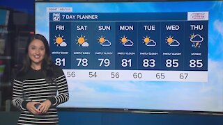 Forecast: Decreasing clouds and gradually less humid
