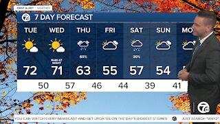 Metro Detroit Forecast: 70s and sunny