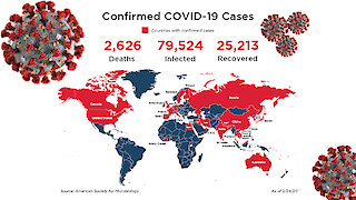China Coronavirus outbreak update