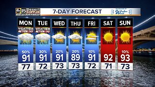 Strong storms expected across Arizona