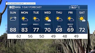 MOST ACCURATE FORECAST: Tracking temperatures near 90 to end the weekend