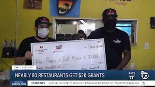 Nearly 80 San Diego restaurants get cash grants