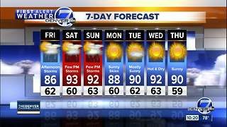 Storms for Denver Friday, cooler