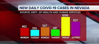 New daily COVID-19 cases in Nevada