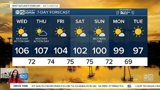 Excessive Heat Warning goes into effect Wednesday