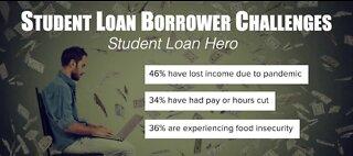 Student loan borrowers struggling