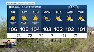 FORECAST: The Valley will see triple digits today as we near record temperatures