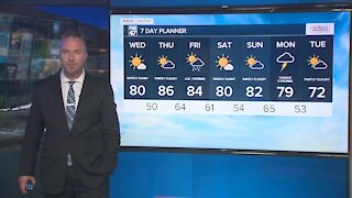Wednesday's Forecast - Clear, cool, and comfortable