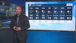 Forecast - Mostly cloudy to partly sunny. Chance of storms. Highs near 80.