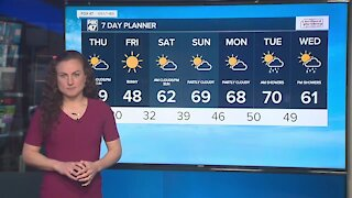 Partly cloudy, breezy, and cool