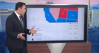 Breakdown of latest Nevada election results | 4 p.m. Nov. 6