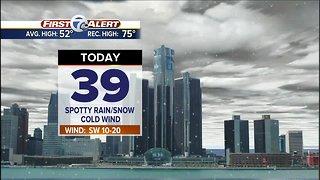 Spotty snow and rain showers