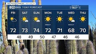 FORECAST: Warmer weekend ahead