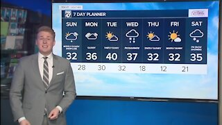Today's Forecast: Increasing cloud cover leading to snow showers this evening