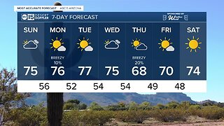 Weekend warm-up in the Valley