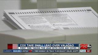 Democratic T.J. Cox and Republican incumbent David Valadao.