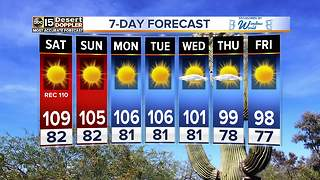 Excessive heat warnings this weekend for the Valley