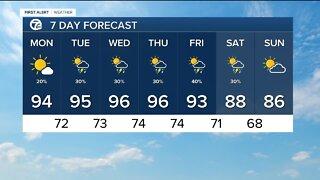 Metro Detroit Forecast: Dangerous heat this week