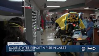 Some states seeing a rise in COVID cases