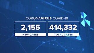 Latest coronavirus update from Wisconsin