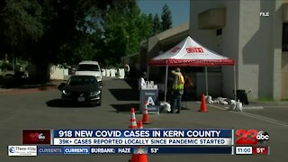 Kern County Public Health reports over 900 cases