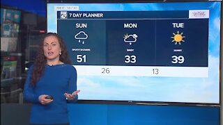 Today's Forecast: Cloudy, windy & mild with a few showers