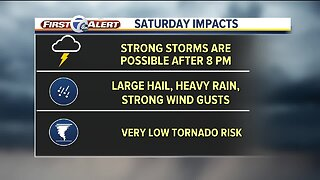 Rain tonight, storms tomorrow night