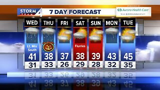 Snow coming Thursday, high of 41 tomorrow