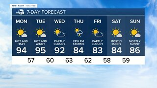 Hot conditions over the next 7 days in Colorado