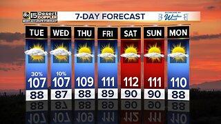 Monsoon weather expected Monday night around Arizona
