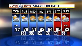 Metro Detroit Forecast: Coolest day of the week