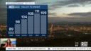 Hot temperatures continue Thursday
