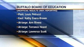 Buffalo voters elect 2019 Board of Education