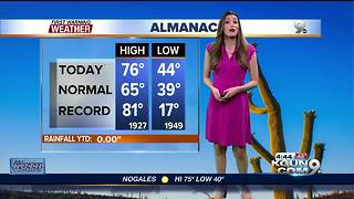 FORECAST: Sunny and warm weekend ahead