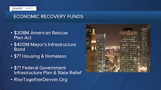 Denver wants your input on economic recovery decisions