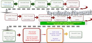 Understanding Revelation (Part 1)