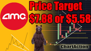 AMC Stock Going Down Price Target $7.88 or $5.58