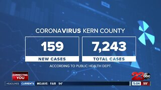 Latest COVID-19 numbers from Kern County Health Department