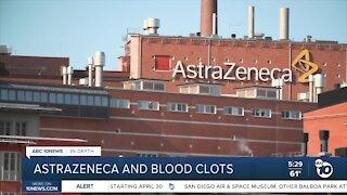AstraZeneca and blood clots