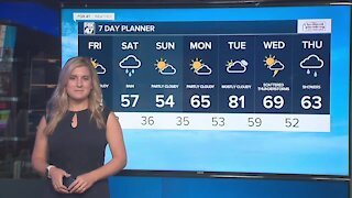 Increasing clouds with warmer temperatures
