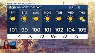 FORECAST: Excessive Heat Warning until 8 p.m.