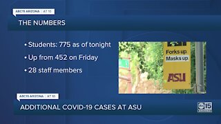 ASU reporting over 800 positive coronavirus cases among students and staff